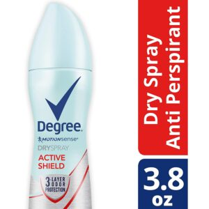 Top Deodorants for Women in 2020